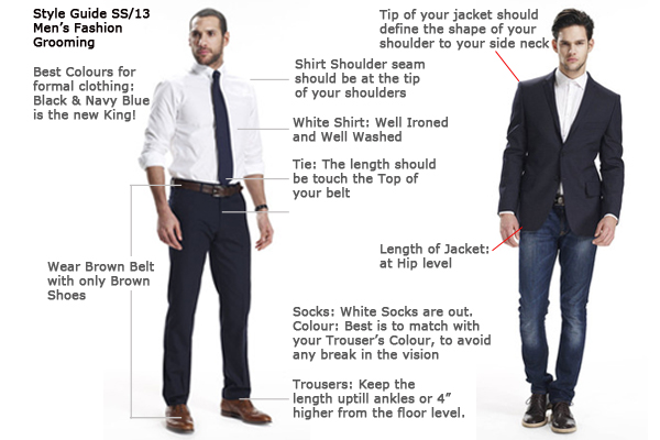 fashion guide for men's grooming 2013
