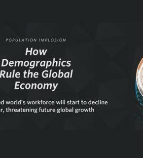 Demographics Rules The Global Economy