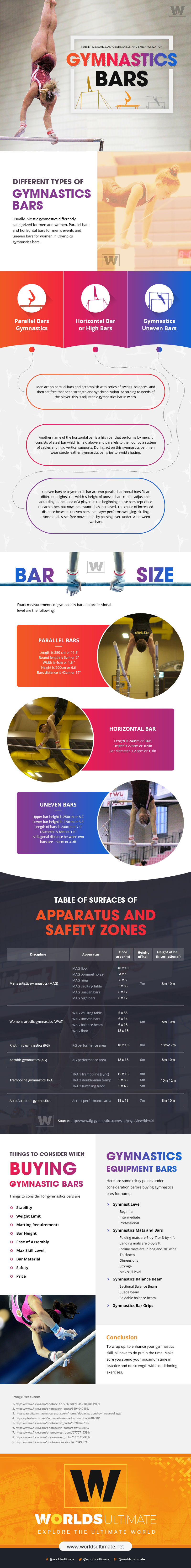 Gymnastics Bars (Reviews, Buying Guide) [Infographic]