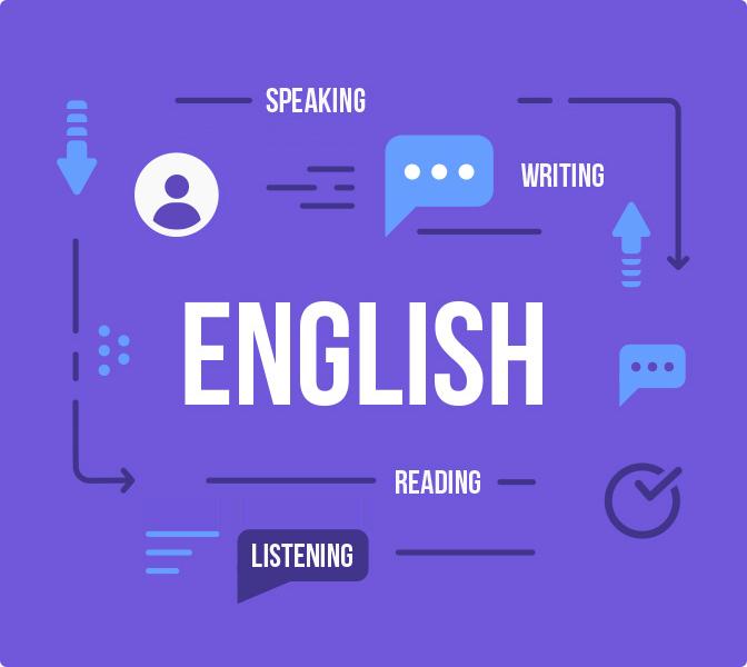English Listening Reading Writing Speaking